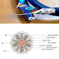 Hi-Flexible Cable for CNC Machine